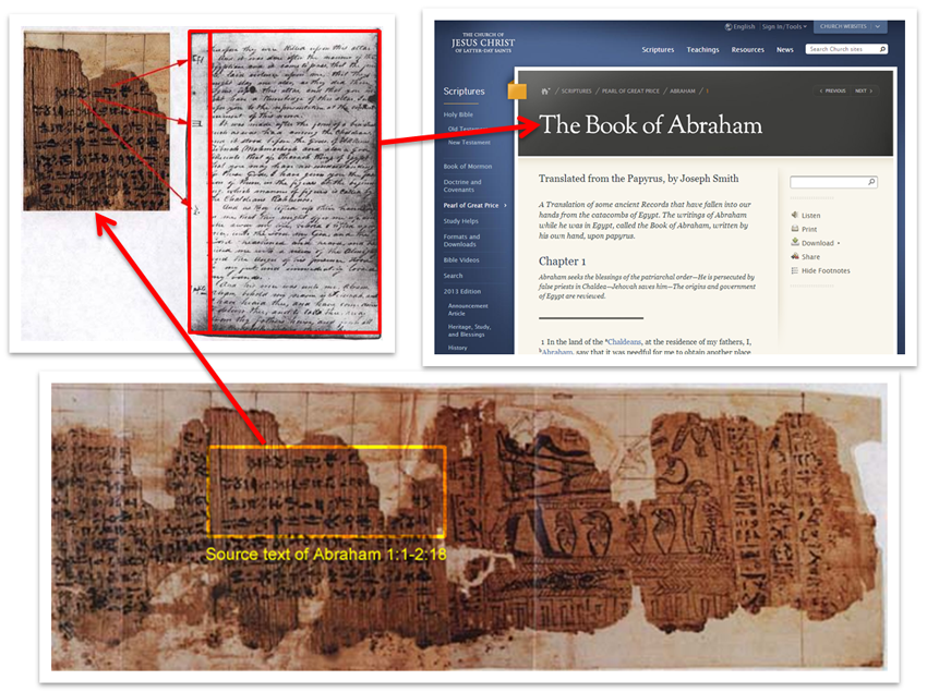 Book of Abraham Source