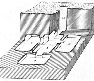 Artist's impression of the burial chambers excavated at Megiddo, with a key identifying each section: three chambers B, C and D open off a central chamber A.